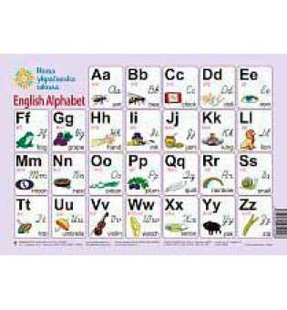 English Alphabet. Плакат. НУШ