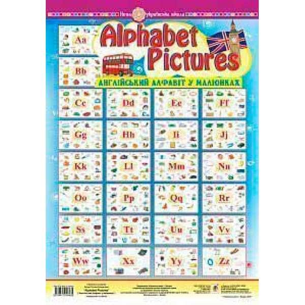 Alphabet Pictures. Англійський алфавіт в малюнках. Навч.посіб.в таблицях. НУШ