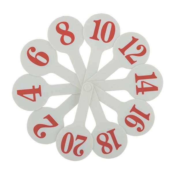 Набір цифр від 1 до 20, KIDS Line