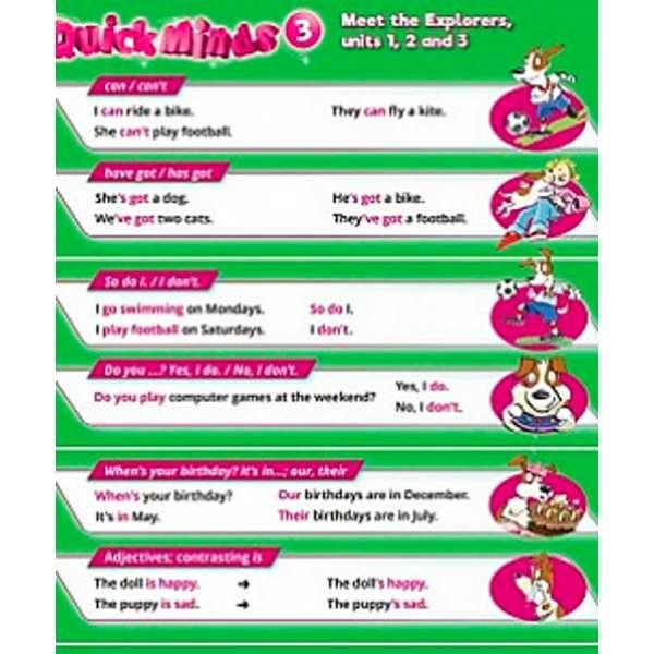 Quick Minds 3 Комплект плакатів 3 шт.