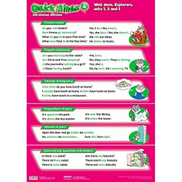 Quick Minds 4 Комплект плакатів 3 шт