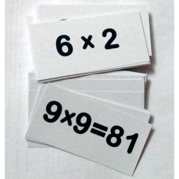 Картки Домана. Множення