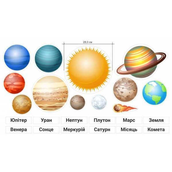 Набір Сонячна система з підписати на магнітах