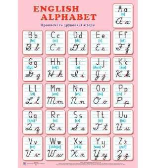 English Alphabet. Прописні та друковані літери. Плакат