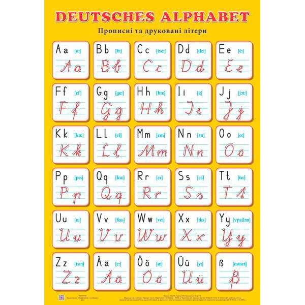 Deutsches Alphabet/Німецький алфавіт. Прописні та друковані літери