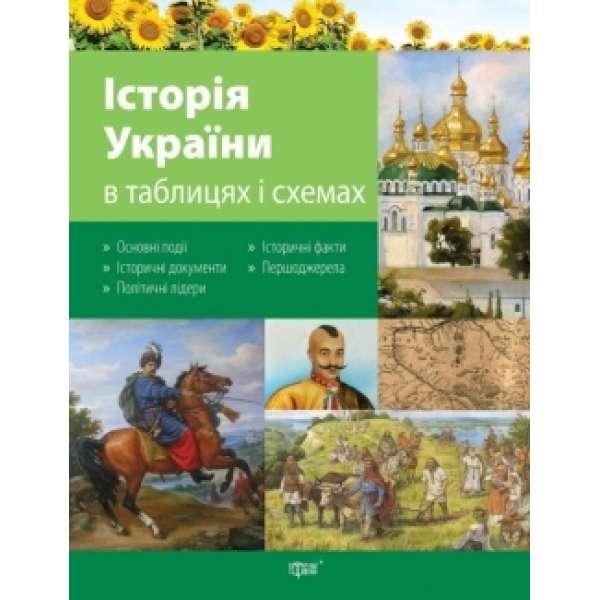 Історія України 10-11класи Вид. 4-е-доп, виправлене