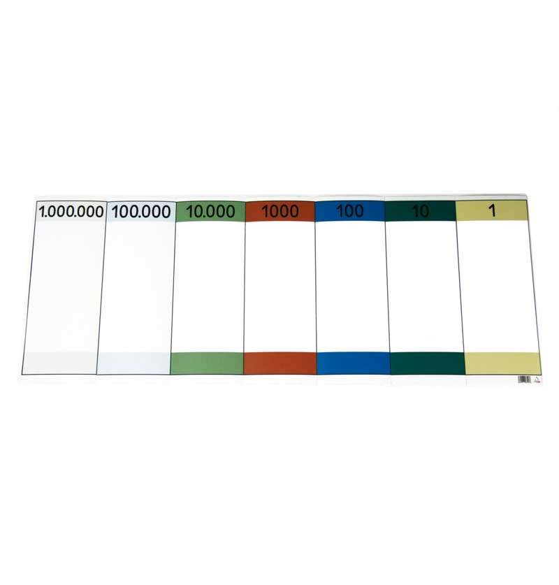 Складний мільйон десяткової діаграми 0-9999999, ламінований картон