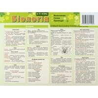 Картонка - підказка Біологія 6-11 кл 20*15 см 4стор