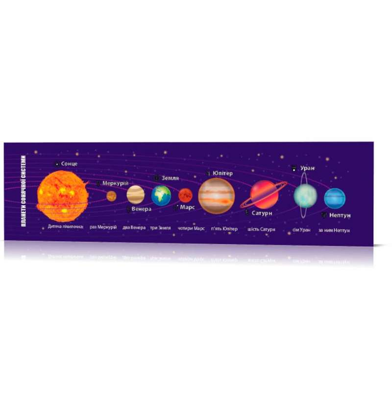 Закладка Сонячна система